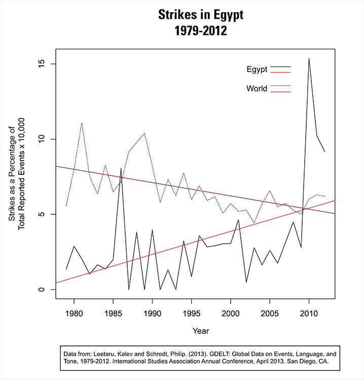 EgyptStrike